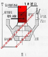 铸铁铸钢精炼剂你想产品没有气孔杂质么精炼剂保你