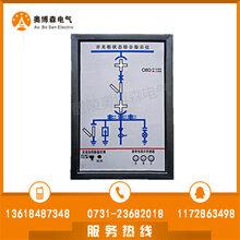 供应奥博森JY-KZ-900综合指示仪图片