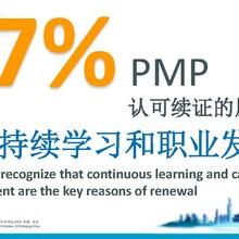 长沙企业PMP团报|长沙哪些企业认可PMP证书?