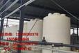 2000升耐酸碱塑料水塔化工储存罐计量罐熔盐箱