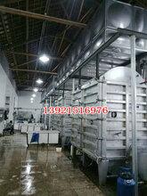 无锡水箱厂生产304水箱,印染厂车间循环不锈钢水箱