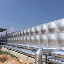 厂家直销云南昆明太阳能热水工程不锈钢保温水箱冲压板图片