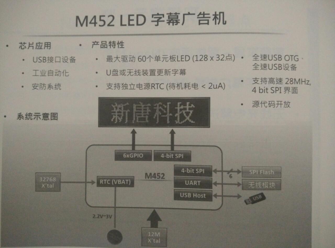 新唐M452LG6A