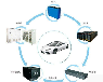 動力電池模組回收軟包電池模組回收圓柱電池模組回收