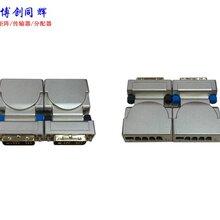 博创同辉迷你型4芯传1路DVI光端机,无压缩DVI光端机图片