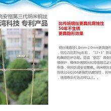 北京延庆明亮安格纳米智能隐形防护网