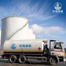优质中石化工业(甘醇)