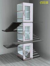 别墅电梯厂家迷你型液压别墅电梯定制小型别墅电梯设计图片