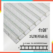 新沂PC阳光板耐力板采光板厂家直销世博会供应商
