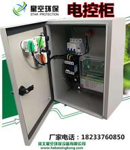 電控柜生產廠家2.2-7.5KW風機用電控箱圖片