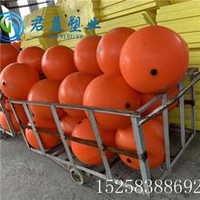 塑料浮球圖片