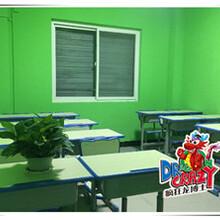2018年加盟中小学辅导班的发展前景