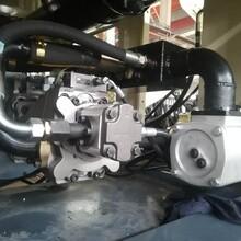 转炉拆炉机液压泵图片