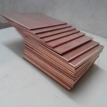 T2超薄紫铜板