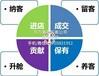 贵州拓客公司贵州拓客公司贵州拓客公司贵州拓客公司