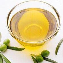 如何快速的进口清关橄榄油