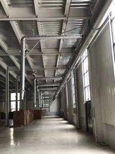 光氧設備生產廠家