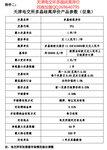天津电交所新产品多晶硅离岸价即将上线,诚招加盟商