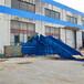 臺灣臺北士林區120噸無紡布臥式液壓打包機廠家
