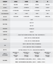 招黄金代理居间丨香港大中华金融