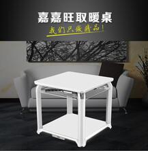 嘉嘉旺电取暖桌寒冬来袭,最省电的取暖设备您选好了吗?