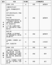 中南大学2017年春网络教育招生