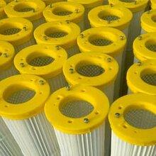 上海WAM胶盖除尘滤芯图片