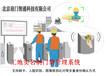 工地门禁/工地人脸识别系统/北京建筑工地门禁/工地实名制管理系统