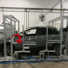 四门两盖耐久寿命测试台合肥汽车试验设备厂家图片