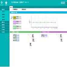 南京美萍餐饮ERP老板助手管理软件