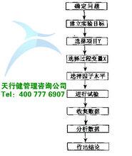 2020年天津班组长管理的五大剑法培训(2天)