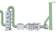 厂家直销UV光氧净化器一体机c光氧废气处理设备质量保障