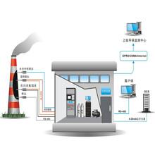 cems脱硫脱硝设备窑厂锅炉烟气在线监测系统