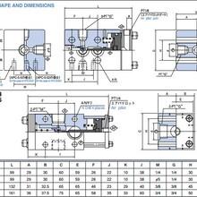 原装进口日本SR泵日本SR06308C-A2油压泵