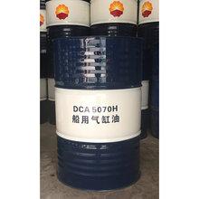 昆侖潤滑油KCR重負荷螺桿空氣壓縮機油齒輪油