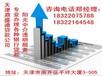 天津商品房抵押贷款常规要求