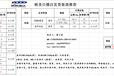 浙江杭州日本亞馬遜站點首飾等經濟小包出口物流渠道
