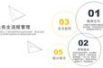 臺灣進口油耗儀節油器配套排放數據采集器優質服務油耗儀