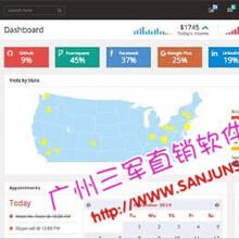 一条线直销系统直销系统开发哪家好广州三军软件