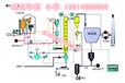 湿法脱硫氧化镁脱硫