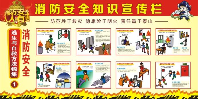 2015年消防安全宣传栏_消防主题宣传栏