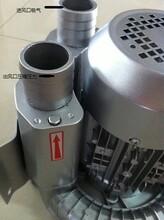 河北农村污水处理专用风机供应商