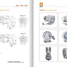 利政漩涡高压鼓风机旋涡气泵环形鼓风机