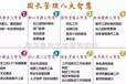大庆考园长证在哪报名需要什么条件怎么参加学习通过率高