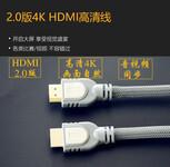 HDMI高清线2.0版1.5米19+1公对公hdmi高清线全铜电视电脑连接线
