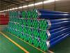 今日热点:莆田DN钢套钢保温钢管厂家价格