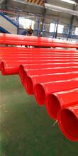 咨询:钦州DN无缝钢管3pe防腐厂家价格(股份竞博国际)图片