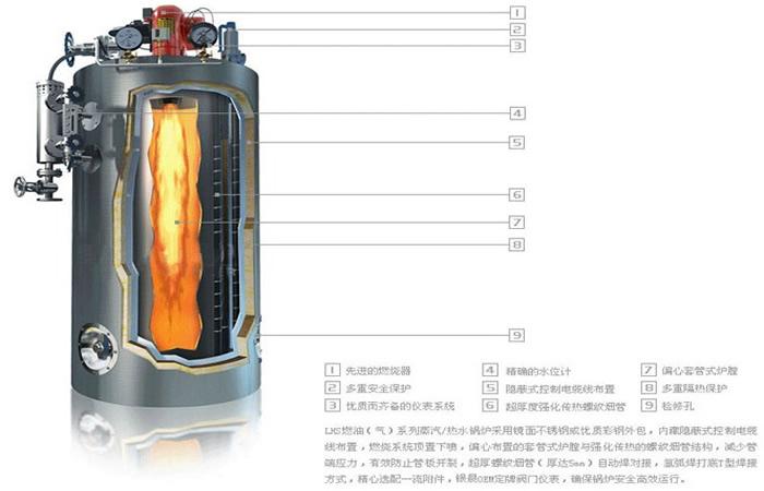 燃油燃气锅炉报价 厂家
