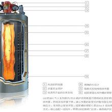 特别节省燃料的燃油燃气锅炉