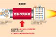 燃油磁化器-燃油省油器-重油磁化器